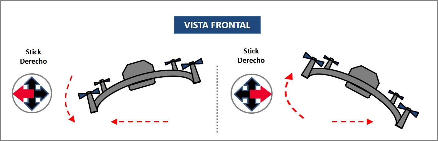 vista frontal seguro de drones