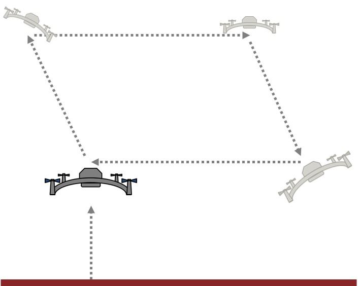 patron de vuelo cuadrado seguro de drones